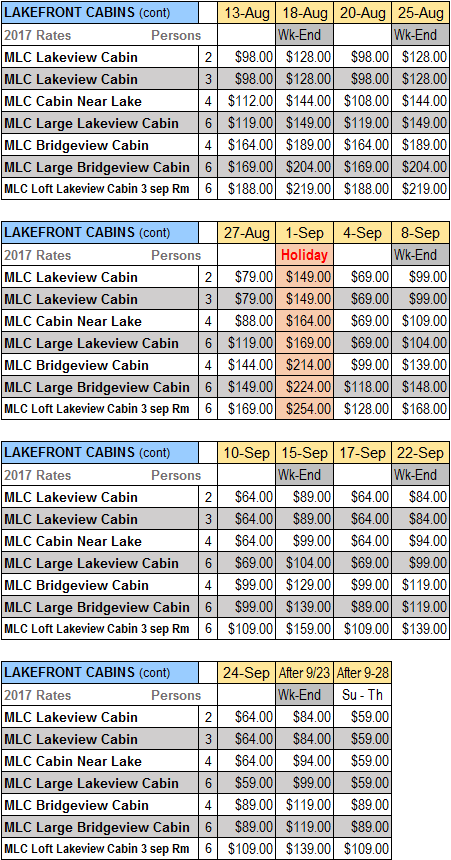 Cabin rates for Mackinac Lakefront Cabin Rentals in Mackinaw City.